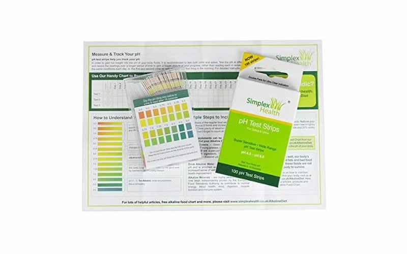 PH test strips urine